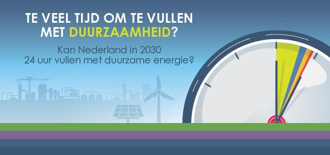EBN Infopgrahic 'Energie in cijfers 2021'