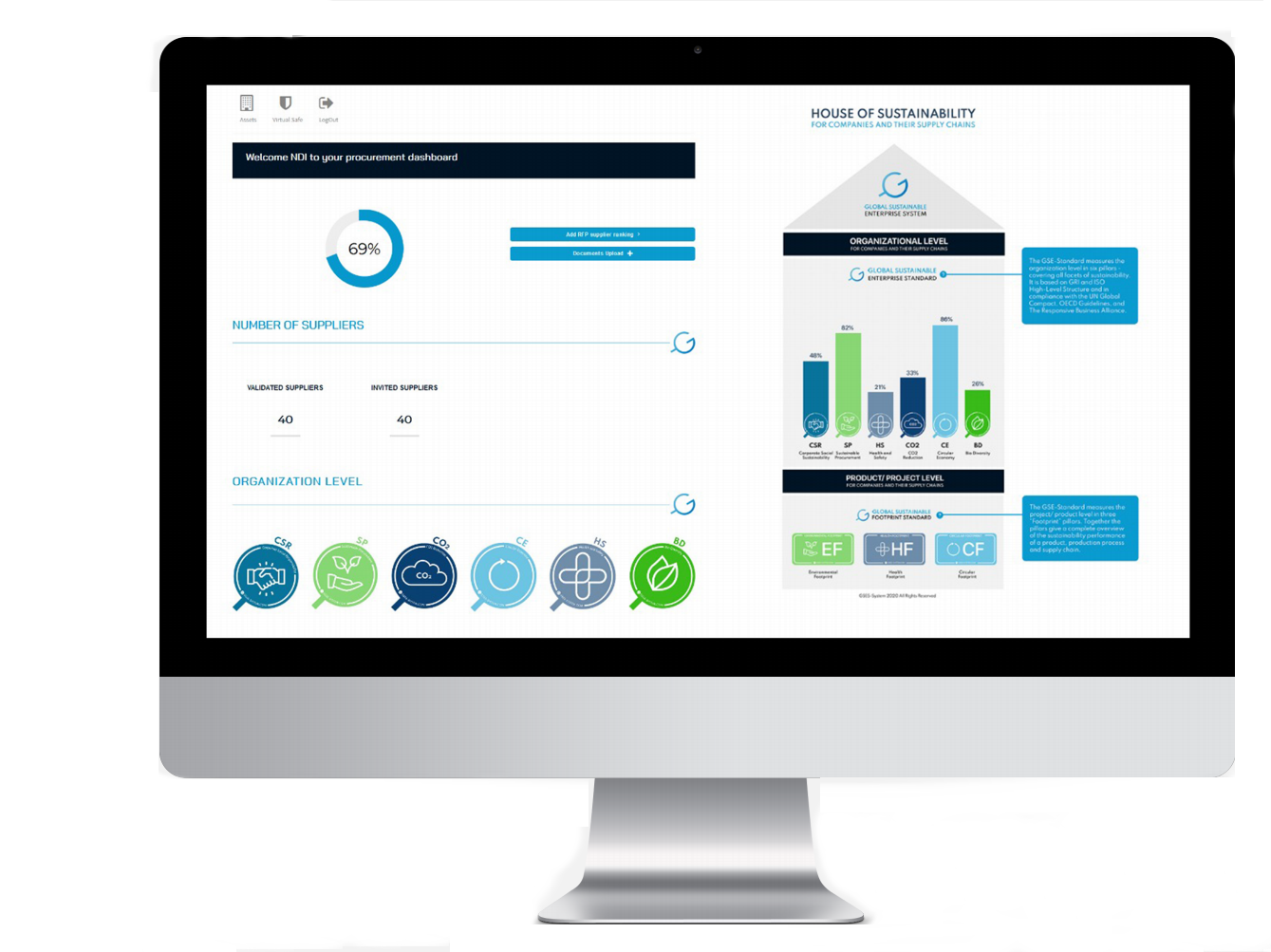 Global Sustainable Enterprise System, for your sustainability and supply chain transparency ratings