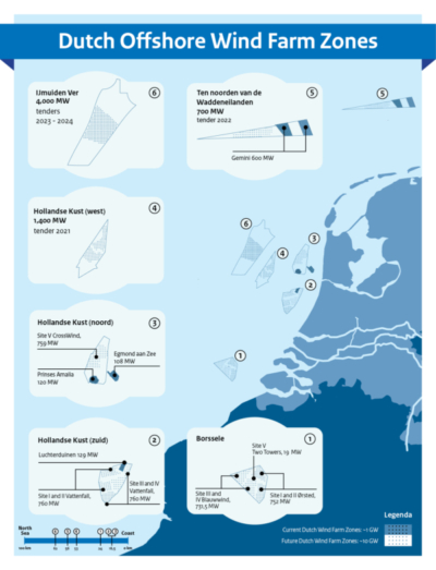 The Netherlands – Your partner in Offshore Wind